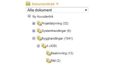 Document tree and folders